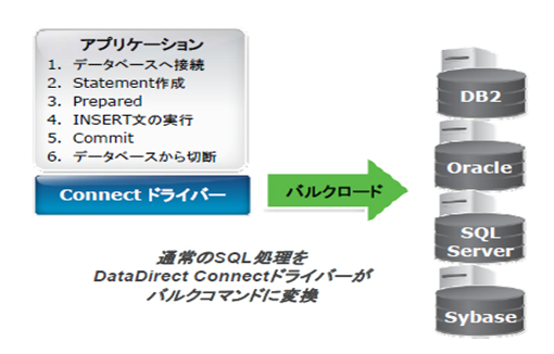 datadirect_01