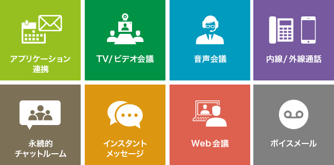 skype for bussiness 導入サービス scsk microsoft solutions
